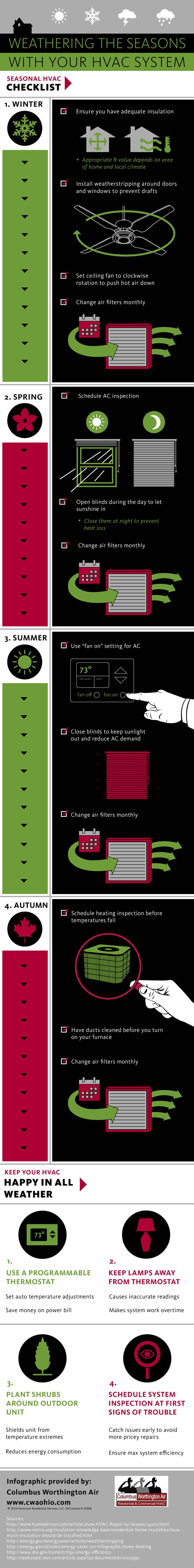 Weathering with HVAC Systems Infographic